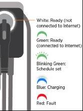 ev-charger-indicator-led-lights